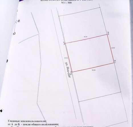 c Южное, ул Яны-Даг, участок 8 соток, ИЖС, продажа.