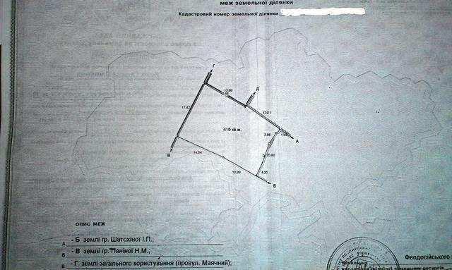 г Феодосия, пер Маячный, участок 4,1 сотки, ИЖС, продажа.