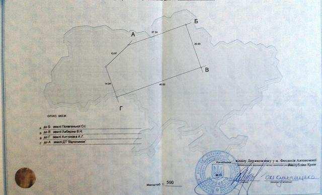 пгт Приморский, СПК Отдых, ул Виноградная, участок 7,6 соток, садоводчество, продажа