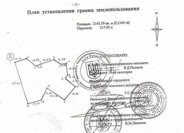 пгт Орджоникидзе, ул. Ленина, участок 21 сотка, ИЖС, продажа