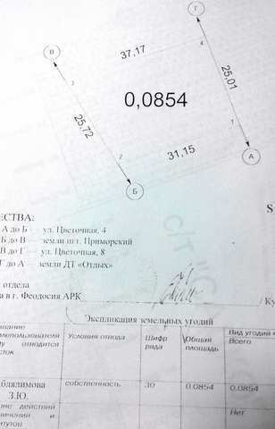 г. Феодосия, Цветочная ул, участок, 8.54 сот, Продажа