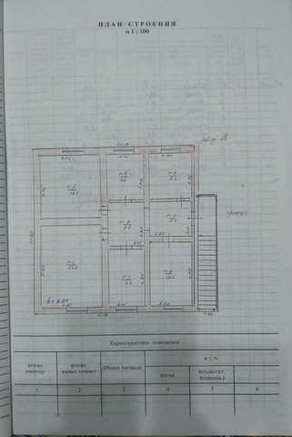 с Первомайское, ул Мичурина, дом 125 кв м, участок 10 соток, продажа.