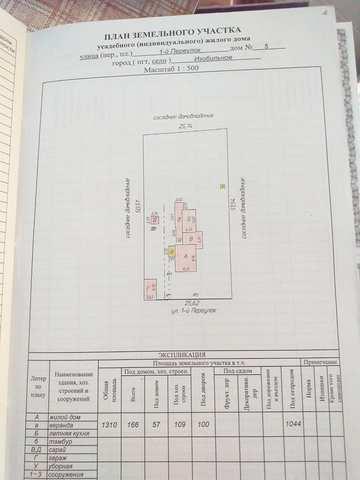 с Изобильное, 1- Переулок, дом 100 кв м, участок 15 соток, продажа.