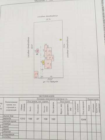 пос. Изобильное, 1-й Переулок, дом, 100 кв м, 15 сот, Продажа